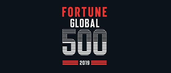 《财富》世界500强出炉!所有上榜的房企均来自中国